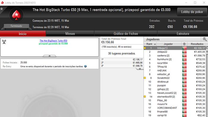 hhtuga13 Recebe maior Prémio da Super Tuesday da PokerStars.pt 101