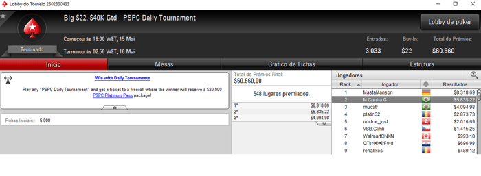 Forras Online: Eduardo Garla Bronze no Bounty Builder High Roller 103