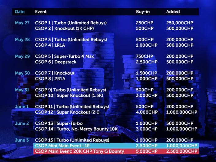 """""""CoinPoker"""" pristato pirmąją kriptovaliutų pokerio seriją su 10 milijonų CHP... 101"""