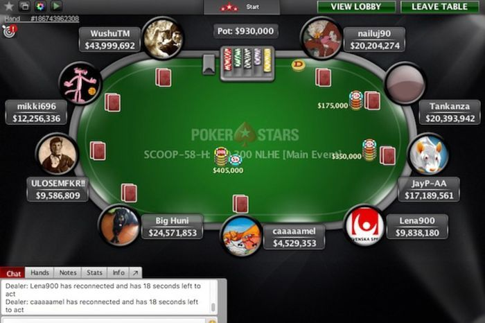 SCOOP High 2018 final table