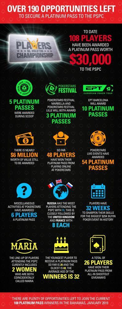 PokerStars Botschafter vergeben Platinum Pässe zur PSPC 101