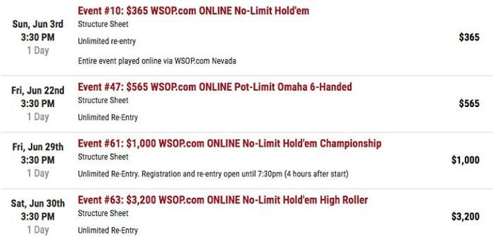 Online Tournaments: $365, $565, $1,000 and $3,200 buy-ins (June 3rd, 22nd, 29th, 30th)