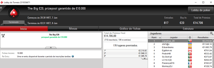 pi$toleiro e Squeezamos Brilham na Super Thursday da PokerStars.FRESPT 103