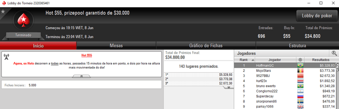 Forras Online: hpinceli Crava Bounty Builder 2 no PokerStars & Mais 103