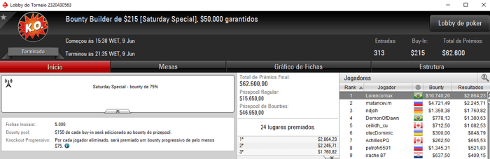 Lorencomax Crava Bounty Builder 5 do PokerStars & Mais 101