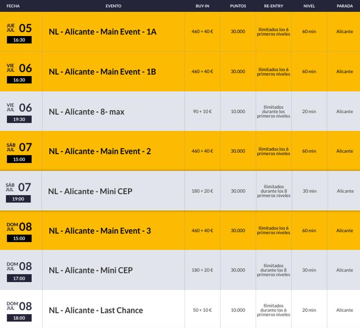 Menos de un mes para la disputa del Campeonato de España por PokerStars 2018 en Alicante 101