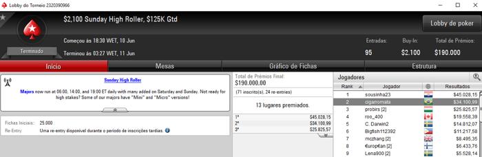 cigarromata, pvigar e fviana Detonam Feltros do PokerStars 101