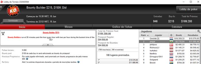 cigarromata, pvigar e fviana Detonam Feltros do PokerStars 102