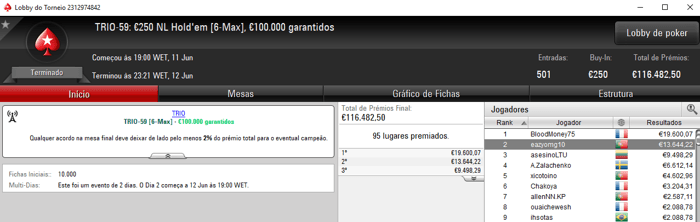 eazyomg10 Fatura €13,644 nas TRIO Series em Dia de Medalhas de Prata 101