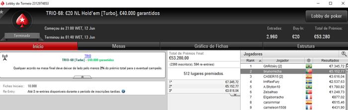 eazyomg10 Fatura €13,644 nas TRIO Series em Dia de Medalhas de Prata 102