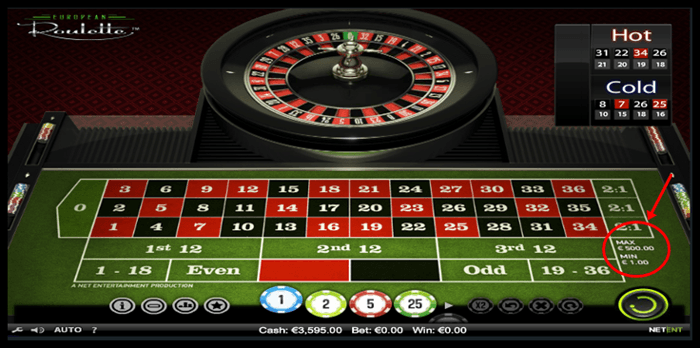 How to Pick a Winning Roulette Wheel