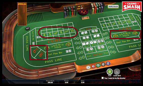 Other Possible Bets in a Game of Craps