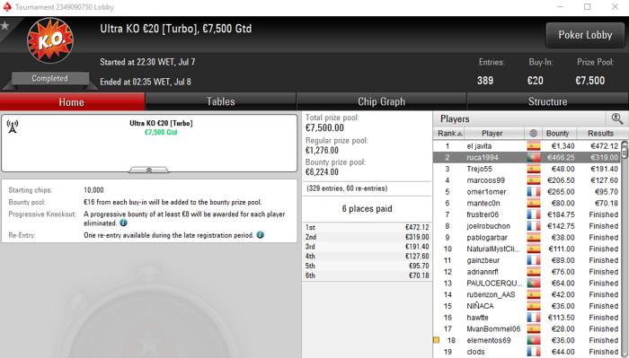 Falha na Programação da PokerStars.FRESPT Resulta em Dois Overlays 102