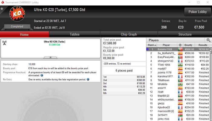 Falha na Programação da PokerStars.FRESPT Resulta em Dois Overlays 103