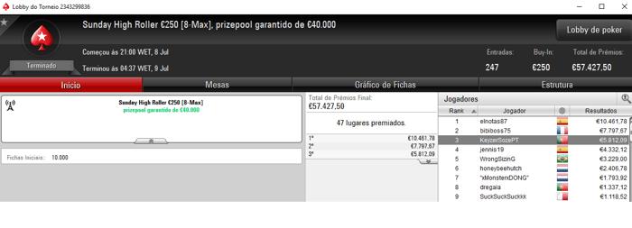 KeyzerSozePT, SérgioVeloso e juka10993 Brilham na PokerStars.FRESPT 101