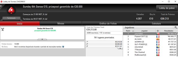 KeyzerSozePT, SérgioVeloso e juka10993 Brilham na PokerStars.FRESPT 104