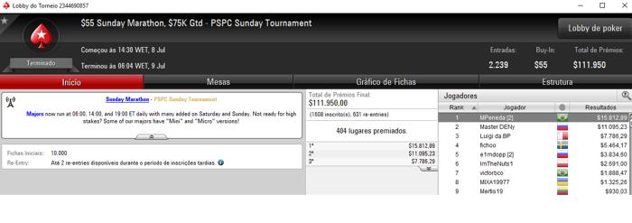 Martinhmo, Lincownz e MPeneda Forram Pesado no PokerStars & Mais 103