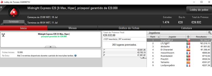 SnapOut0f_it, LTLT@PT e Peixinho2016 Faturam na PokerStars.FRESPT 101