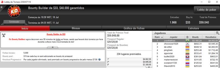 Forras Online: João Baumgarten Detona Super Tuesday do PokerStars 102
