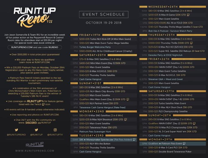 Run It Up Reno Schedule