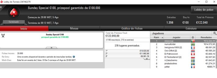 Poker Online: ninesoup Vence Super Special €100 e Recebe €14,040 & Mais 101