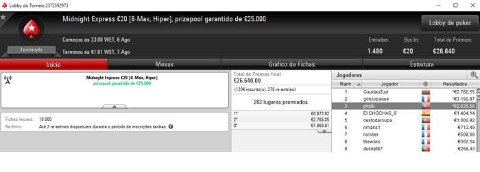 Poker Online: ninesoup Vence Super Special €100 e Recebe €14,040 & Mais 102