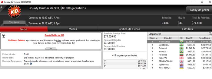 Forras Online: Vinícius Steves Dá Show no PokerStars & Mais 103