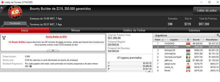 Forras Online: Vinícius Steves Dá Show no PokerStars & Mais 102