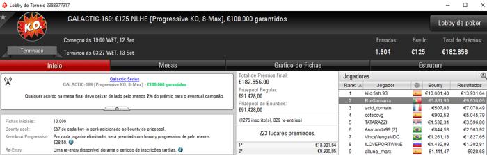 Flashynho Conquista Título e €14,371 nas Galactic Series 102