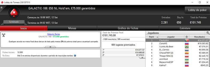 Flashynho Conquista Título e €14,371 nas Galactic Series 101