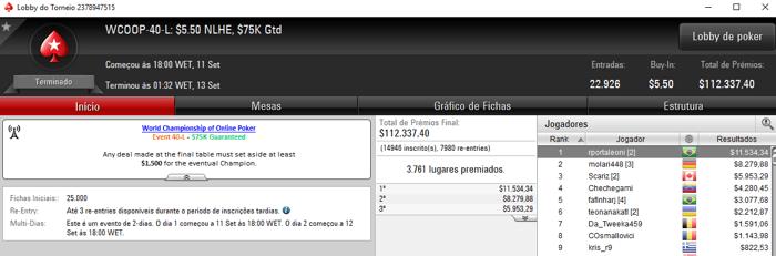 Três Títulos Brasileiros no WCOOP do PokerStars 103