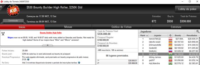 rodckz, sl0tt e lipe piv Brilham nos Torneios Regulares do PokerStars 103