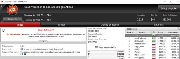 rodckz, sl0tt e lipe piv Brilham nos Torneios Regulares do PokerStars 102