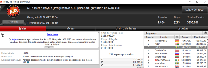 rodckz, sl0tt e lipe piv Brilham nos Torneios Regulares do PokerStars 101