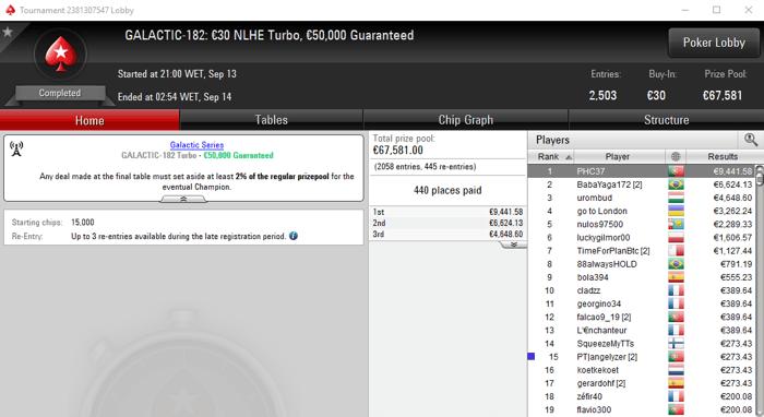 Ouro para PHC37 e eduardoo7673 nas Galactic Series da PokerStars.FRESPT 101