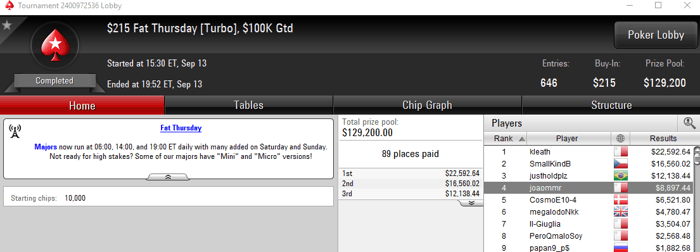 Michel Dattani 9º no WCOOP #43-Medium & Mais Resultados Lusos na PokerStars 104