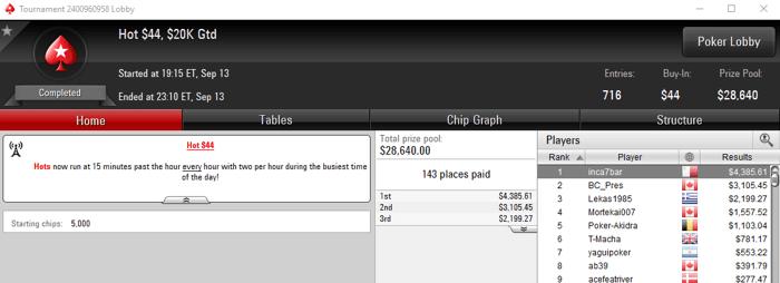 Michel Dattani 9º no WCOOP #43-Medium & Mais Resultados Lusos na PokerStars 105