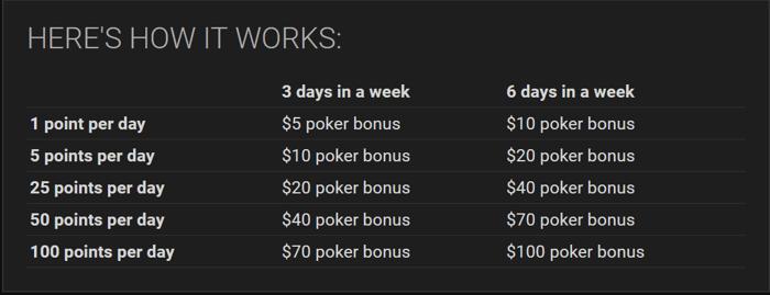 Спечели си до 0 в бонуси с игра на Casual Cash Game масите... 101