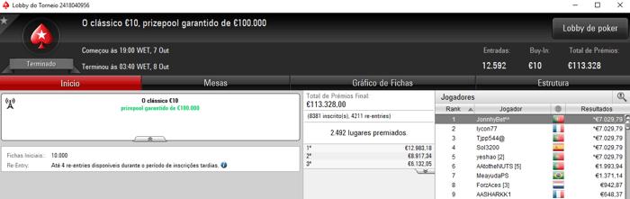 JonnhyBet^^, Tjpp544@ e yeshao no Top 5 d'O Clássico €10 & Mais 101