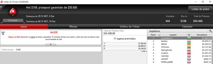 Ricardo Souza Bronze no ,050 Super Tuesday do PokerStars & Mais 102