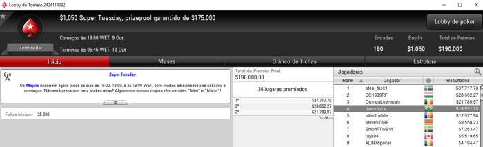 Ricardo Souza Bronze no ,050 Super Tuesday do PokerStars & Mais 101