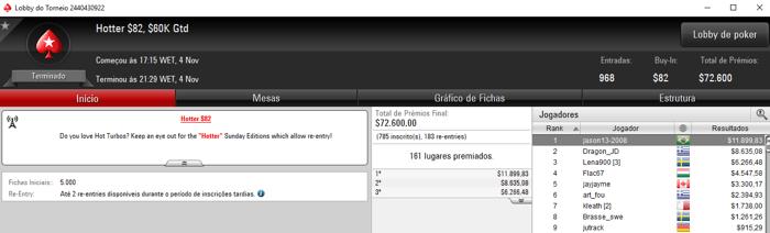 Vinícius Steves Dá Show no PokerStars e Embolsa Mais de ,000 & Mais 102