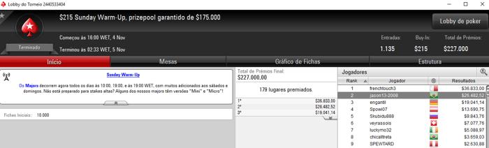 Vinícius Steves Dá Show no PokerStars e Embolsa Mais de ,000 & Mais 101