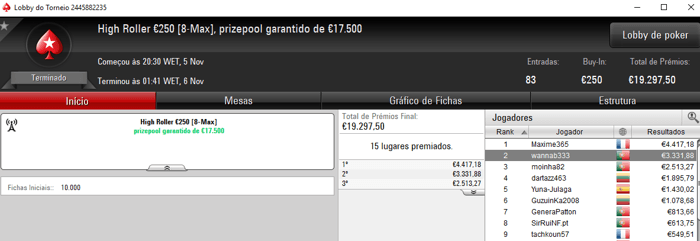 NuBaY_ZJ, wannab333 e Fellini33 com Super Monday na PokerStars.FRESPT 102