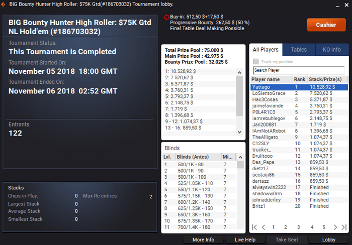 Yattago Crava BIG Bounty Hunter High Roller do partypoker & Mais 101