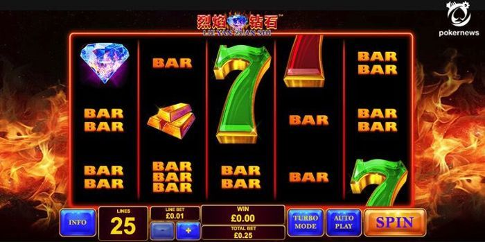 Lie Yan Zuan Shi online slots real money no deposit