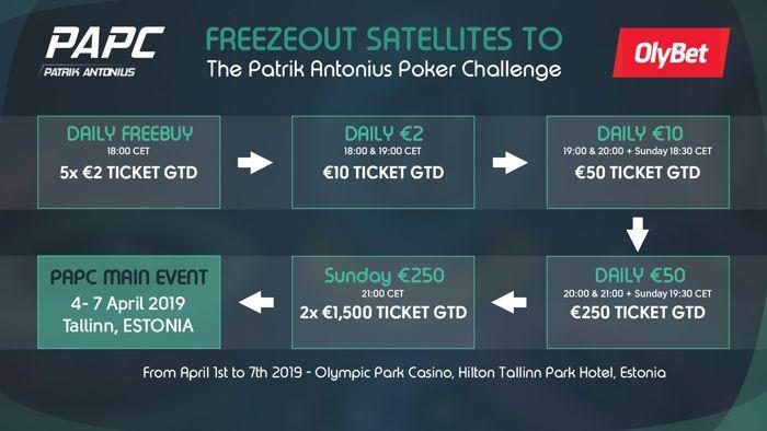 Inaugural Patrik Antonius Poker Challenge Heads to Tallinn April 1-7 101