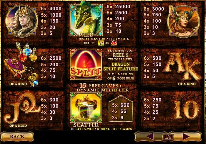 dragon kingdom slot play online playtech