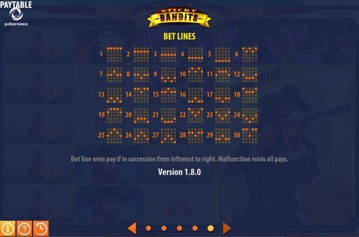 Sticky Bandits Online Slot Machine