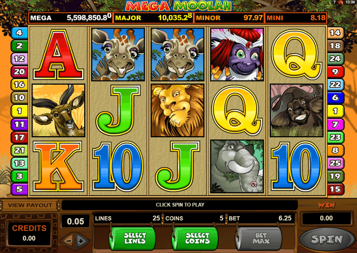 Top Online Pokies And Casinos And The World | Most Popular Slot Machine